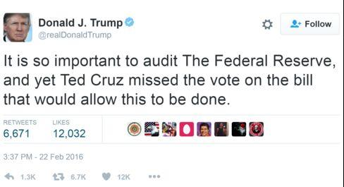 大統領選の選挙活動中に米金融当局を批判