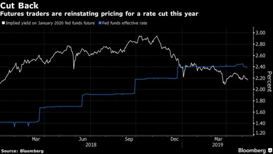 Tariff Turmoil Helps Rates Traders Wrest Narrative Back From Fed
