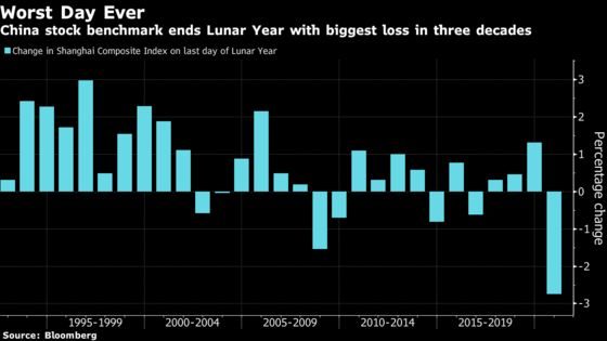 S&P Warns Virus Threatens to Dent China's New Growth Driver