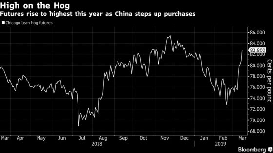 China's Hog Troubles Area Boon for American Pork Producers