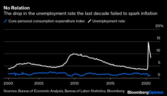 Does Jobs Report Even Matter Anymore?