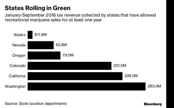 As New Jersey Marijuana Debate Drags On, New York Enters East Coast Race