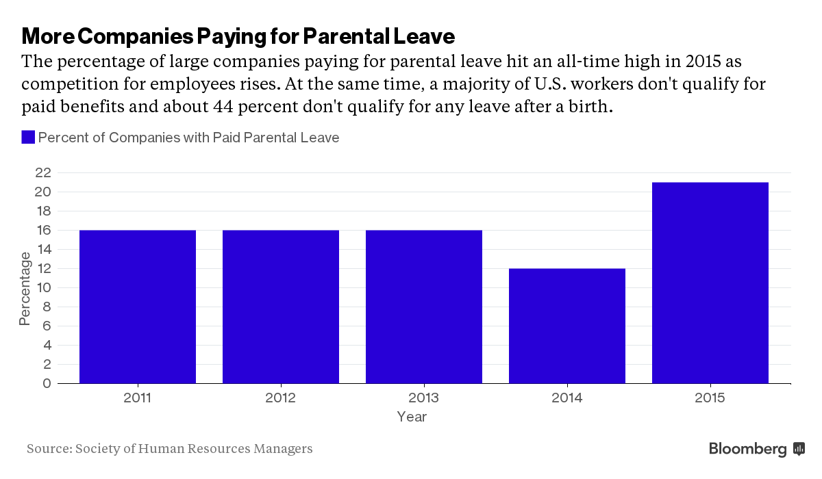 Wall Street, Techdom and the Hard Truth About Parental ...