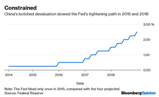 The U.S. Economy Is Great and the Fed Doesn't Care
