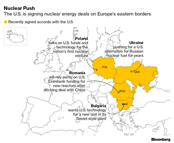 U.S. Goes Nuclear to Compete With Russia, China in Europe's East