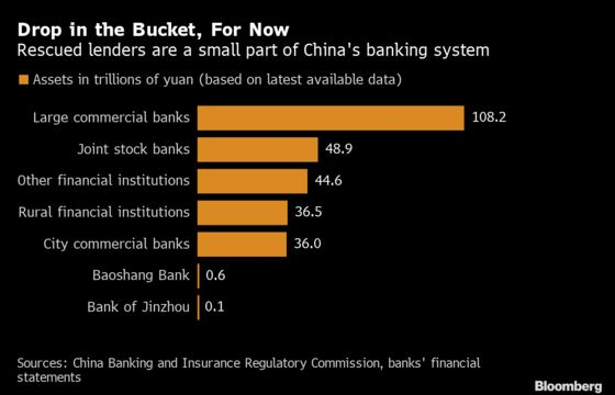 World's Biggest Banks Sink to Record Lows as China Pain Spreads