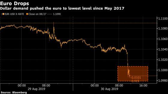 U.S. Stocks End Rocky Month Lower as Tariffs Loom: Markets Wrap