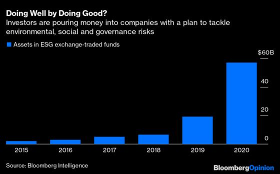 Deese and BlackRock Can Help Fight Climate Change