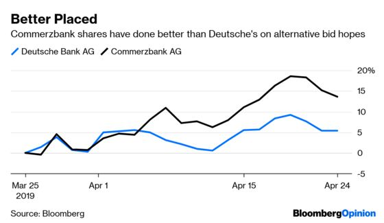 Deutsche Bank Goes Back to a Cold, Dark Place