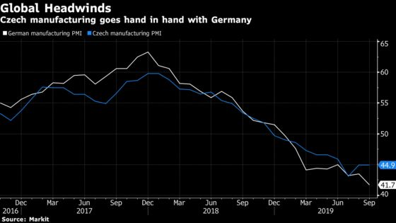 German Gloom Weakens Rate-Hike Case for Surprise Czech Hawk Mora