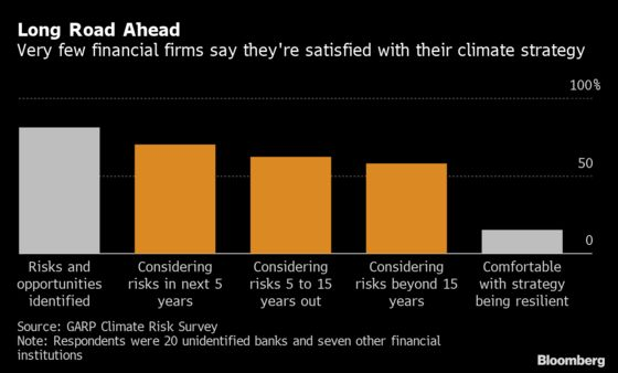 Climate Risks Push Banks Into a Race Against Their Regulators
