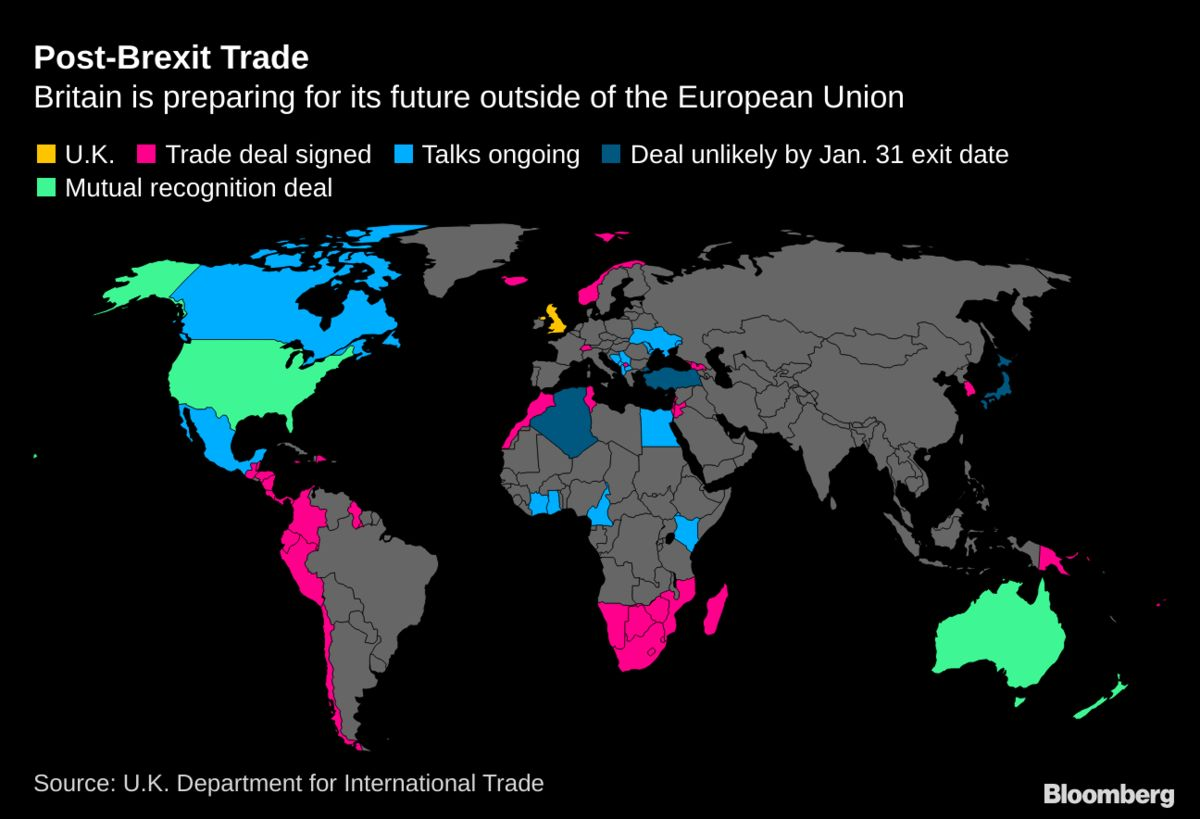 U.K. Is Trying to Roll Over Trade Deals EU Has With Others