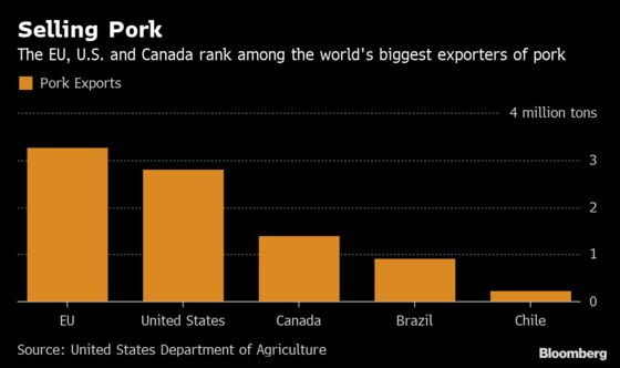 Pork Prices Are Jumping Globally Because of China's Hog Crisis