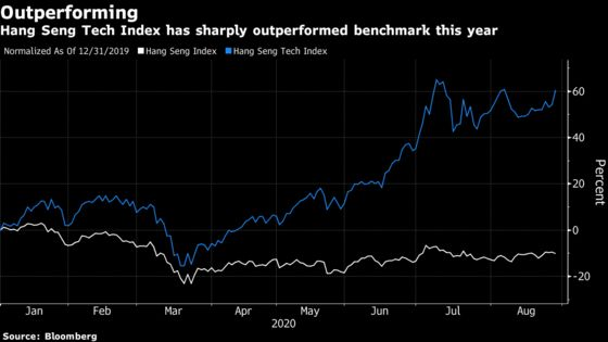 China Fund Houses Race to Launch Hang Seng Tech Index ETFs