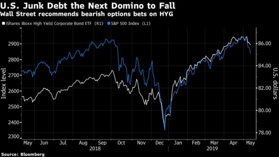 Wall Street Picks the Next Domino to Fall in Trade-War Rout