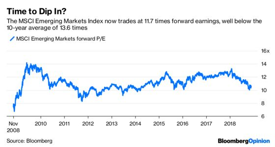 Why Valuations Don't Matter Much in Emerging Markets