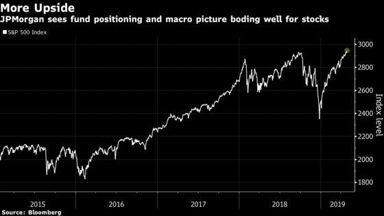 JPMorgan's Kolanovic Says Clients Waiting to Buy Dip in Stocks