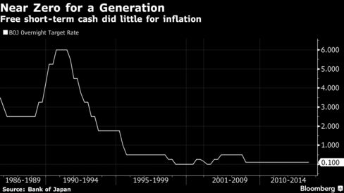 IMF welcomes BOJ new policy framework, sees 2 percent inflation elusive