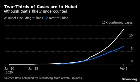 Despite Global Fears, Coronavirus Concentrated in China's Hubei
