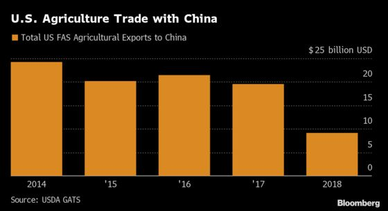 Trump's China Deal Yields Plenty of Questions, and Critics