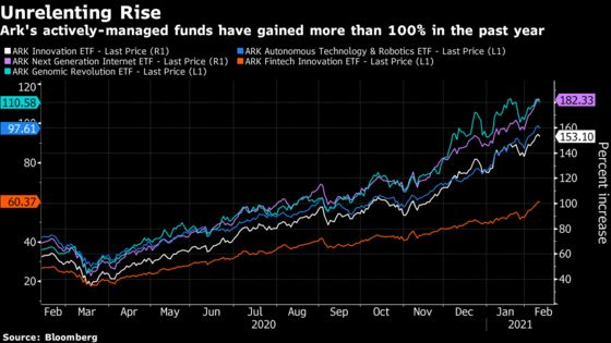 Cathie Wood Risks Having Too Much Money and Not Enough Stocks