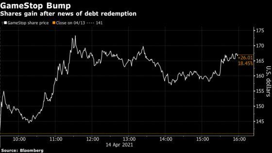 GameStop Rises as Zero-Debt Plan Boosts Bets on Turnaround