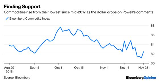 Powell Embraces the Walkback to the Market's Delight