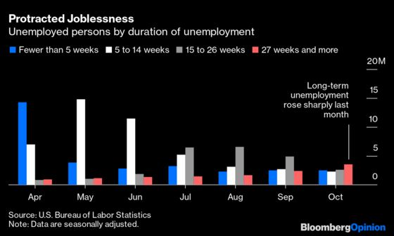 Congress, Don't Forget the Long-Term Unemployed