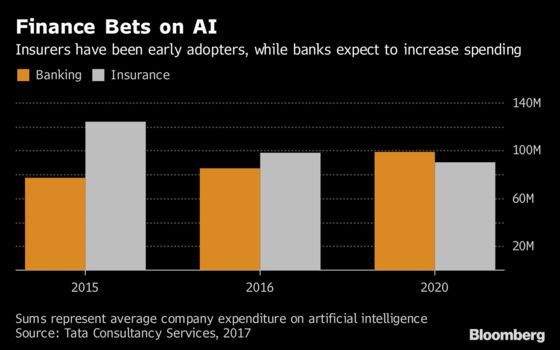Humans Hit Back Against Robots Mining Personal Finance Data