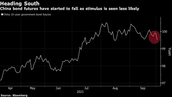 PBOC Drains Most Cash in a Year From Banking System, Bonds Slide