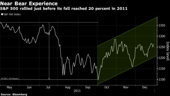Back From Dead or Dying Gasp? Bulls Wonder What Next After Rally