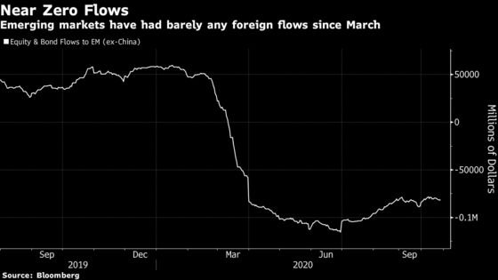 Won, Rupiah Stand to Gain Most When Foreign Flows Return to EM