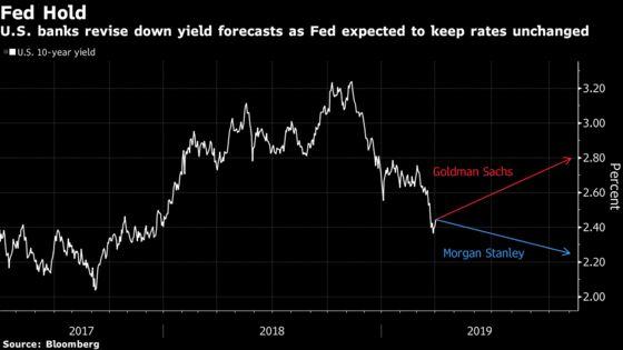 Goldman Joins Wall Street Wave of Lower Treasury Yield Calls