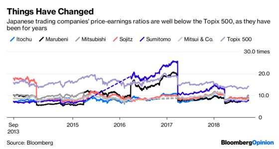 Japan's Legendary Trading Houses Have a New Story
