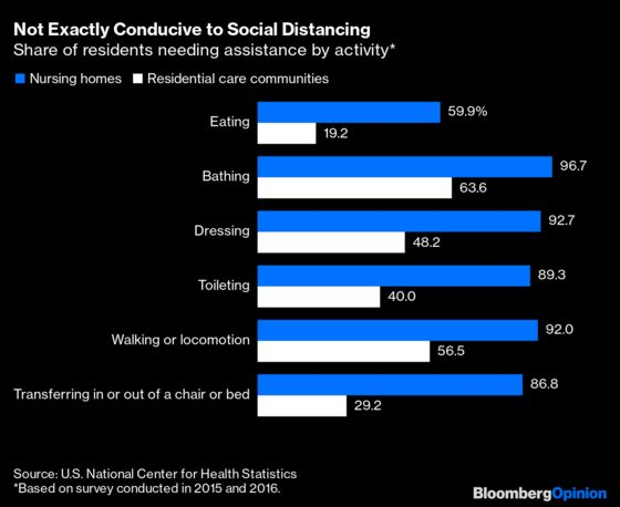 Nursing Homes Are Only as Safe as Their Communities
