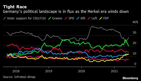 German Greens Offer Industry a Pact for Climate Neutrality