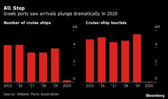 2021 Looks Like a Black Hole for Battered European Tourism