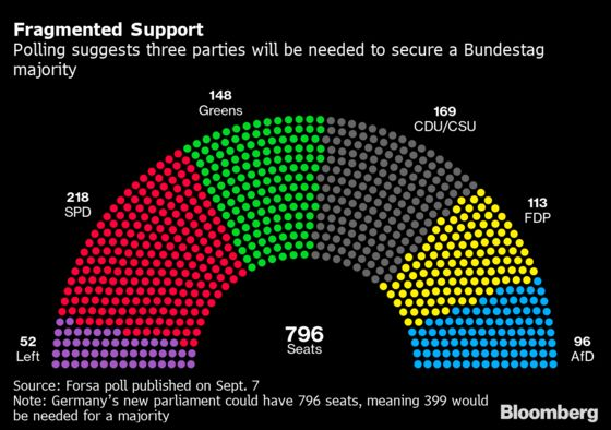 How a Scholz-Led Government Could Transform Germany and Europe
