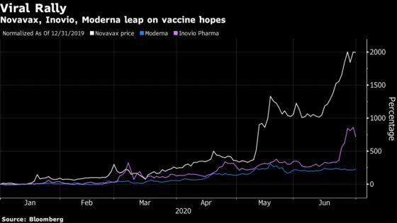 Flood of July Vaccine Data Starts on Pfizer Positive Note