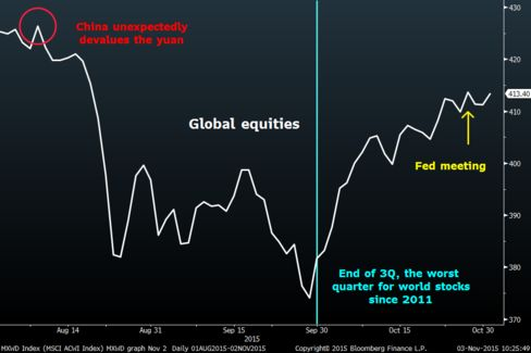Global stocks have been staging a comeback, in fits and starts, following the 3Q selloff