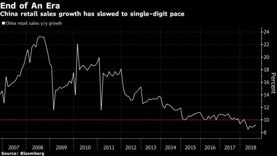 Chinese Stocks Are Sending a Scary Signal About the Economy