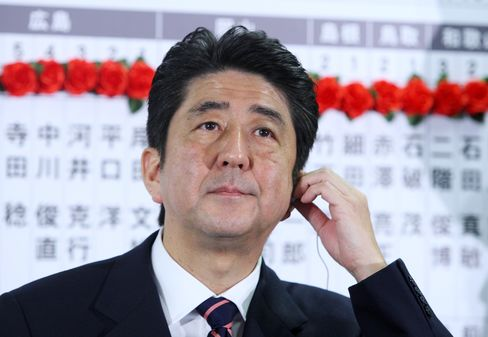 Abe Shift on BOJ Signals Japan May Be Approaching Volcker Moment