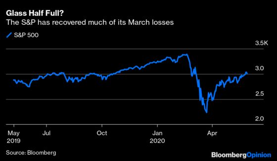Are Stocks Out of Control? What We Learned in May