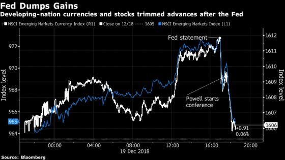 Fed's Powell Gets an `F' From Bass Amid Emerging-Market Risks