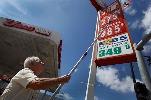 Gas Prices: How Real Is the Damage?