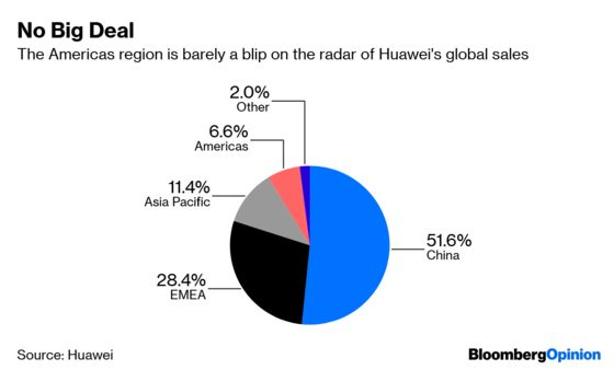 Trump Hands Huawei a Stick to Beat the U.S. With