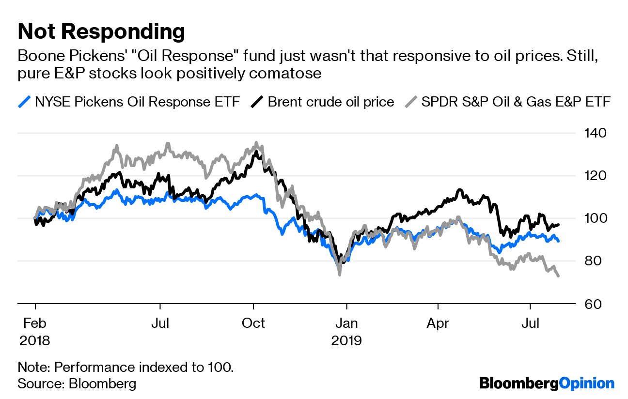 National Day Of Reconciliation ⁓ The Fastest Old Etf Stock Price