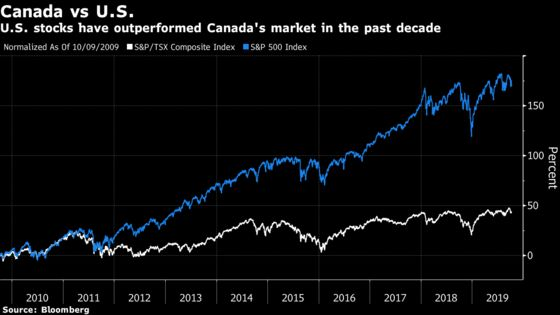 'Time Is Right' for Canadian Equity Mutual Funds to Come Home