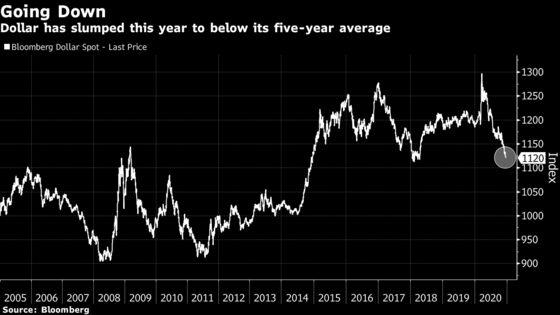 Yellen Pressed to Back Strong Dollar in Reversing Trump-Era Tone