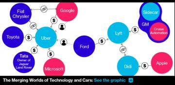 cars-tech-tout